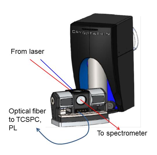 Illustration of cryostat
