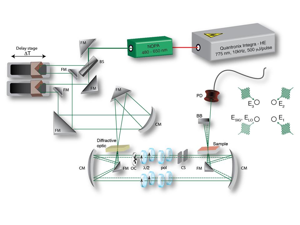Illustration of spectrometer components
